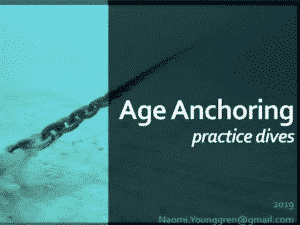 Child Outcomes Summary (COS) Process – Age Anchoring Webinar